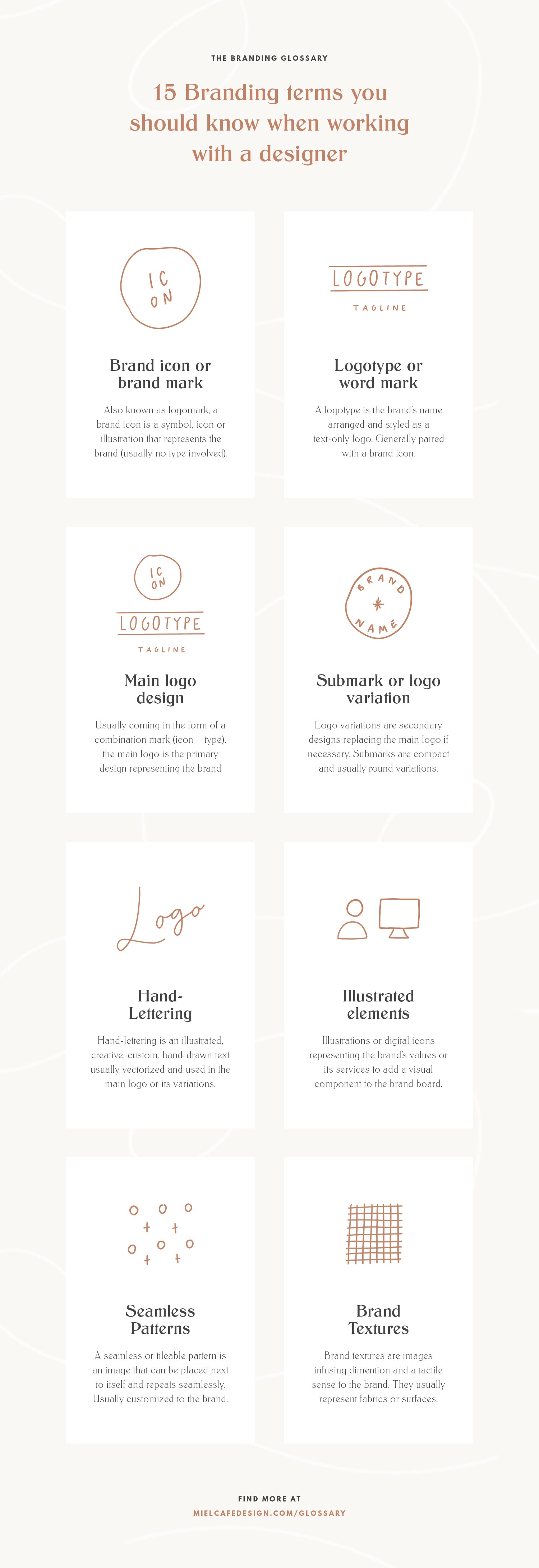 The Branding Glossary infographic: 15 essential branding terms you should know when working with a designer
